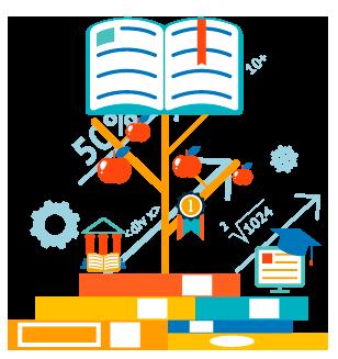 СДО для корпоративного обучения, для бизнеса
